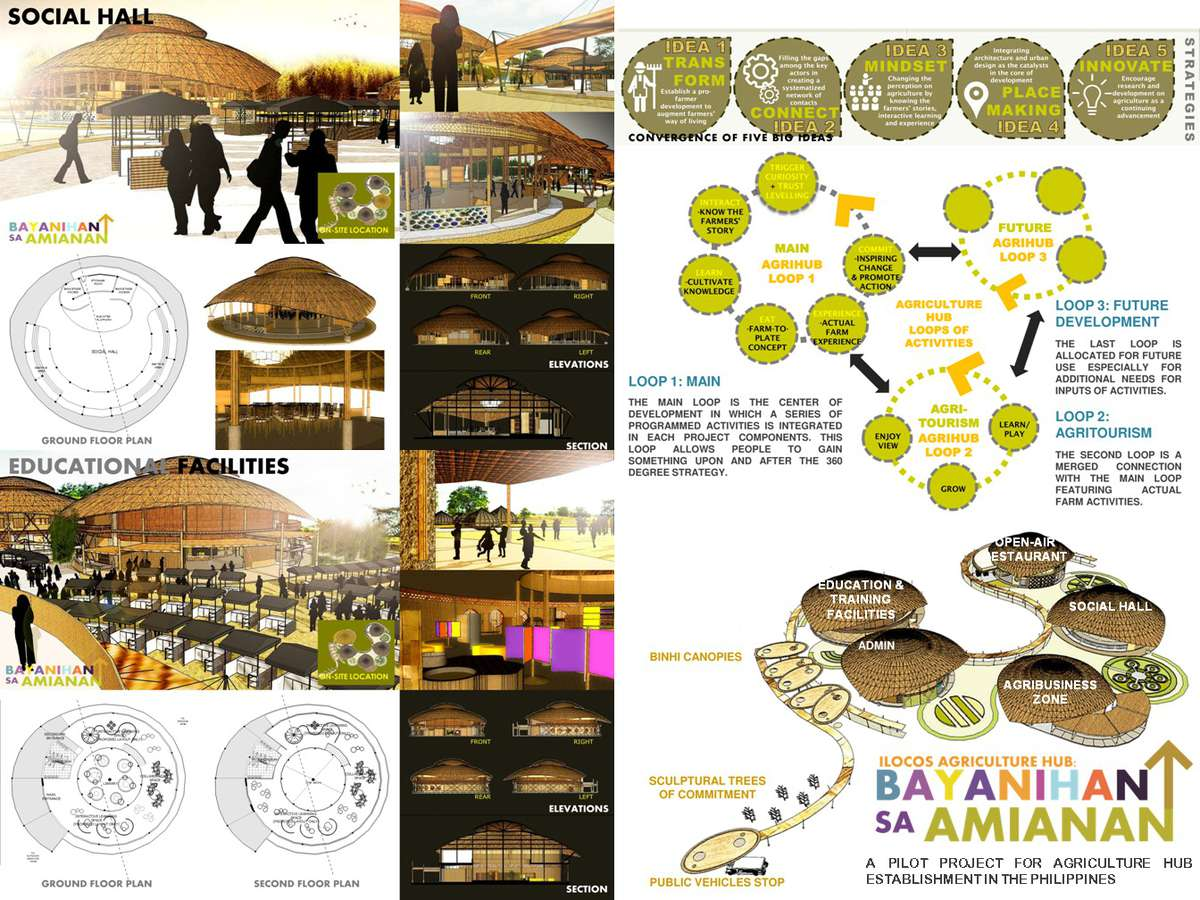 Agriculture Hubs :: Future Architecture