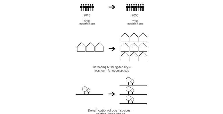 Vertical Open Spaces Future Architecture
