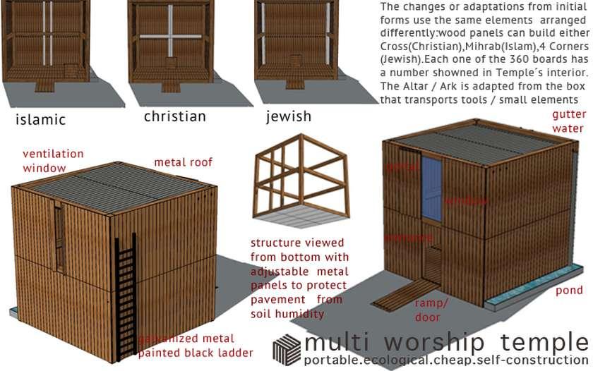 Multi Religious Temple :: Future Architecture